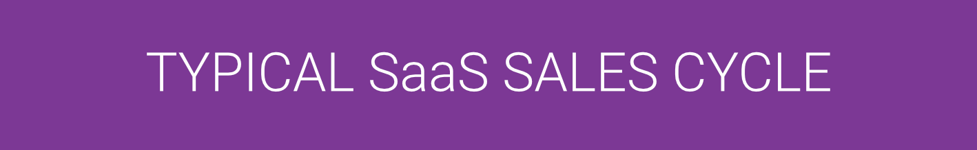 typical SaaS sales cycle model product free trial strategy headline