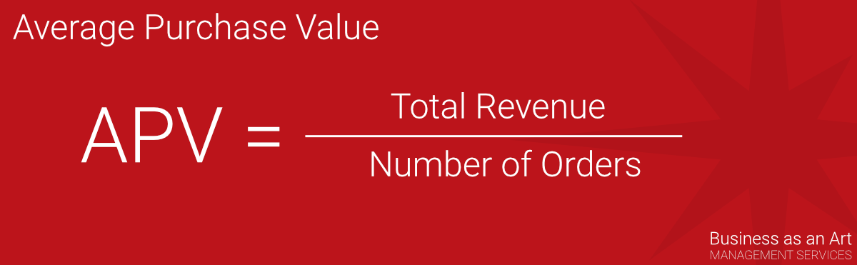 calculate customer lifetime value CLTV LTV by business as an art 1