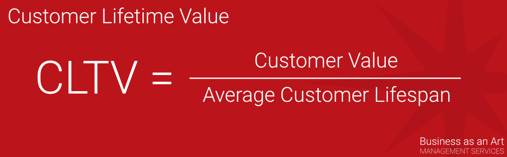 calculate customer lifetime value CLTV LTV by business as an art 5